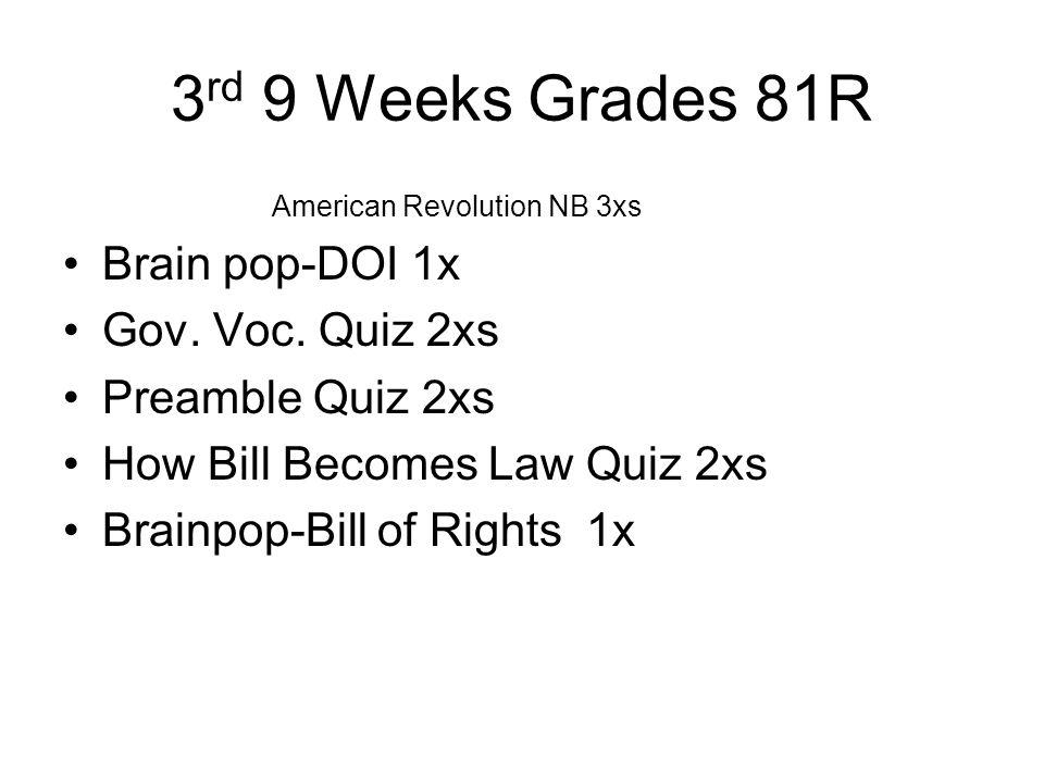 3rd 9 Weeks Grades 81R Brain pop-DOI 1x Gov. Voc. Quiz 2xs