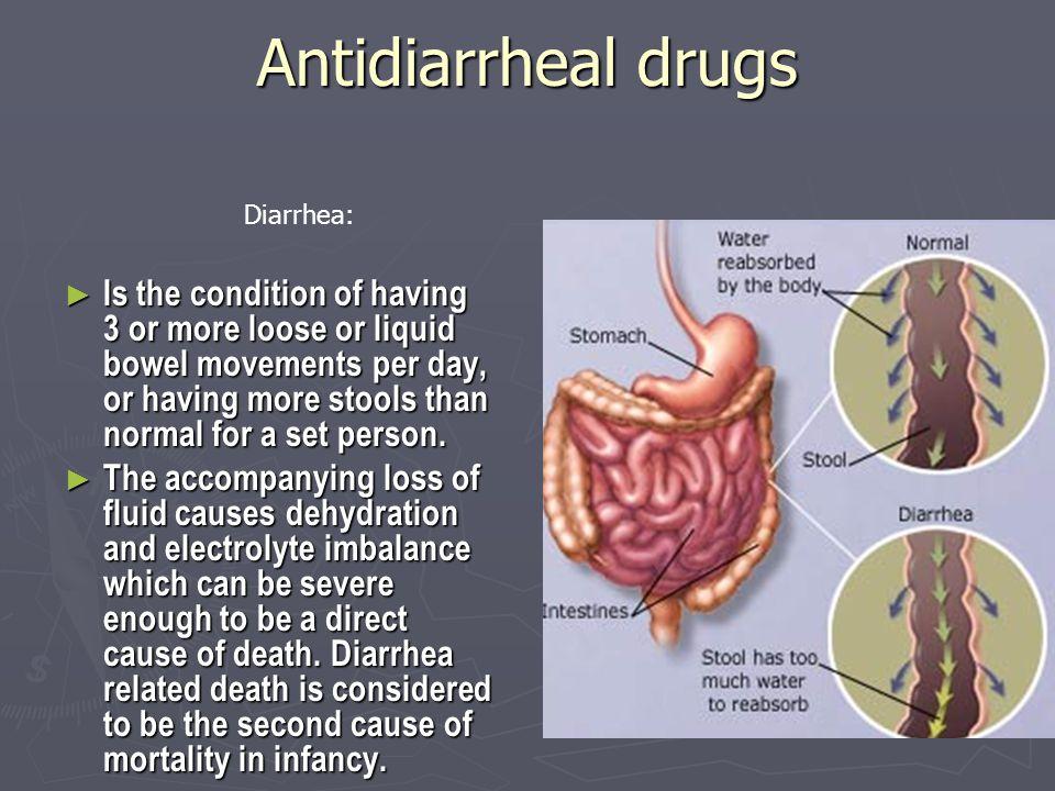 Antidiarrheal drugs Diarrhea: