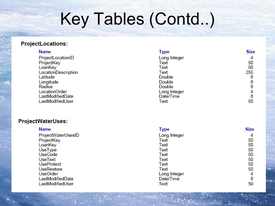 Key Tables (Contd..)