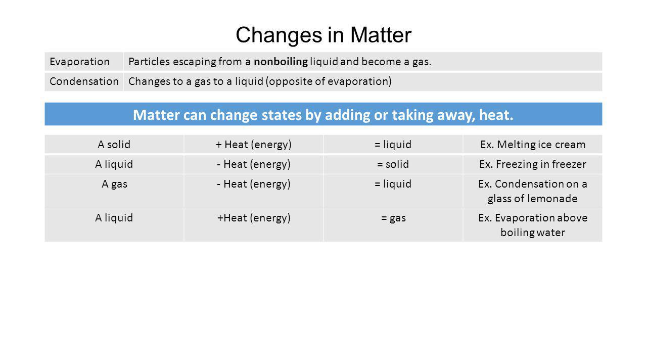 Matter can change states by adding or taking away, heat.