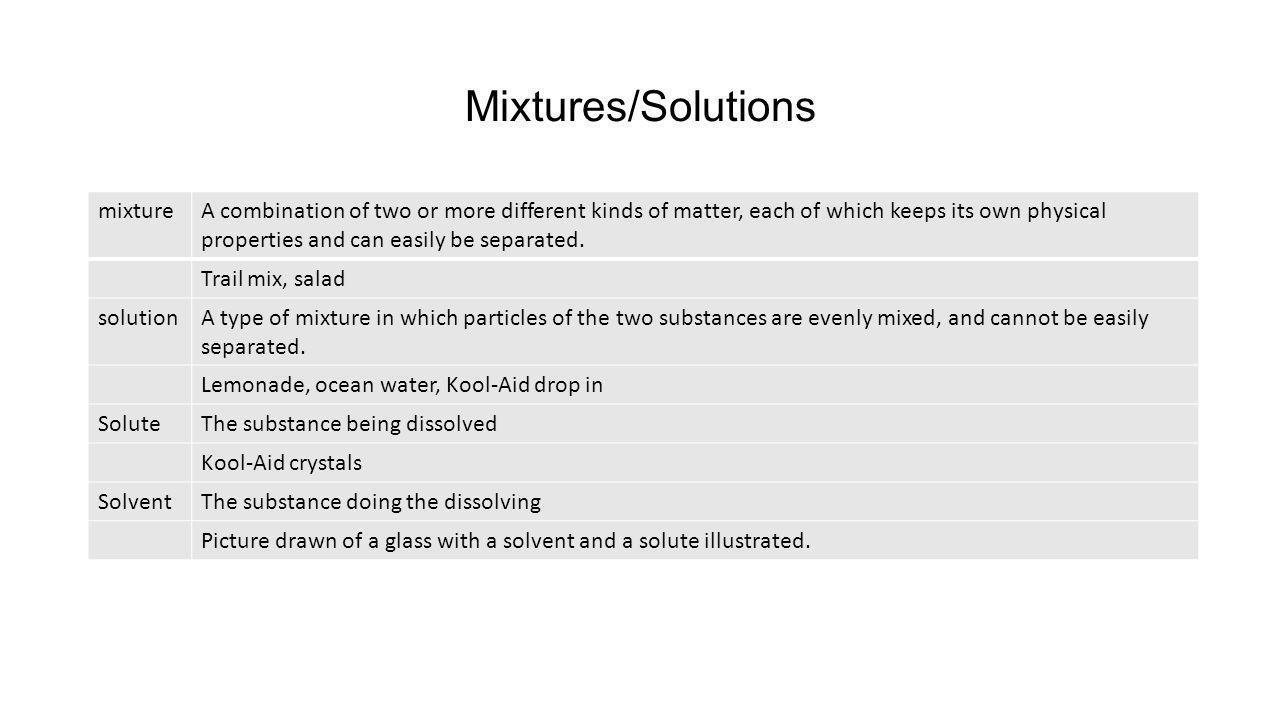 Mixtures/Solutions mixture
