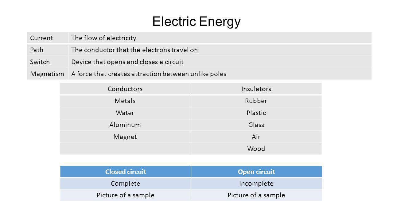 Electric Energy Current The flow of electricity Path