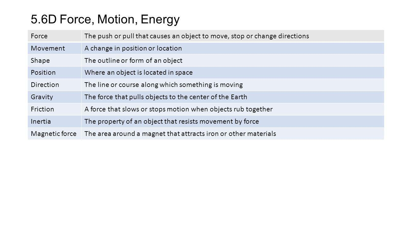 5.6D Force, Motion, Energy Force