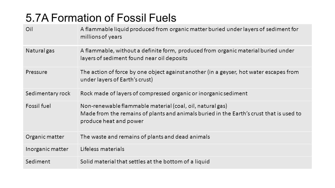 5.7A Formation of Fossil Fuels