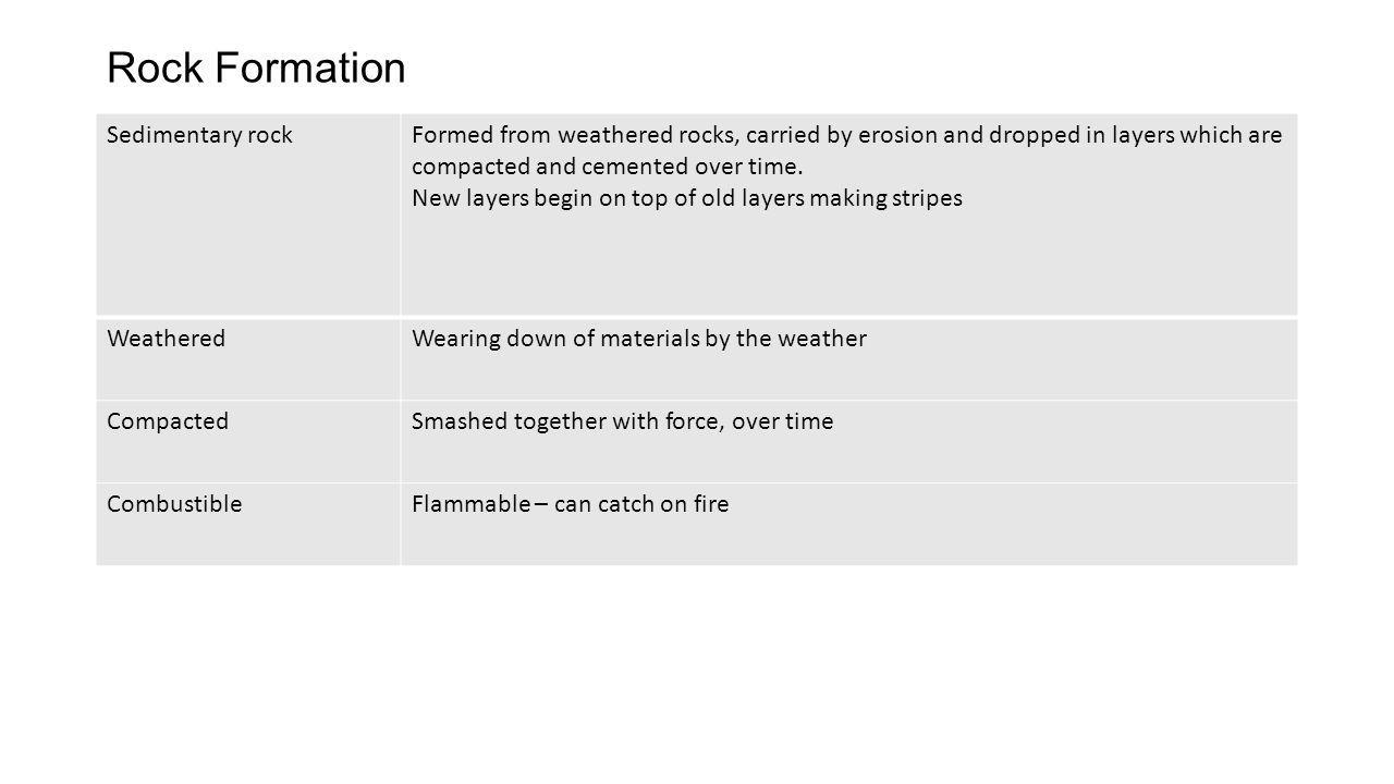 Rock Formation Sedimentary rock