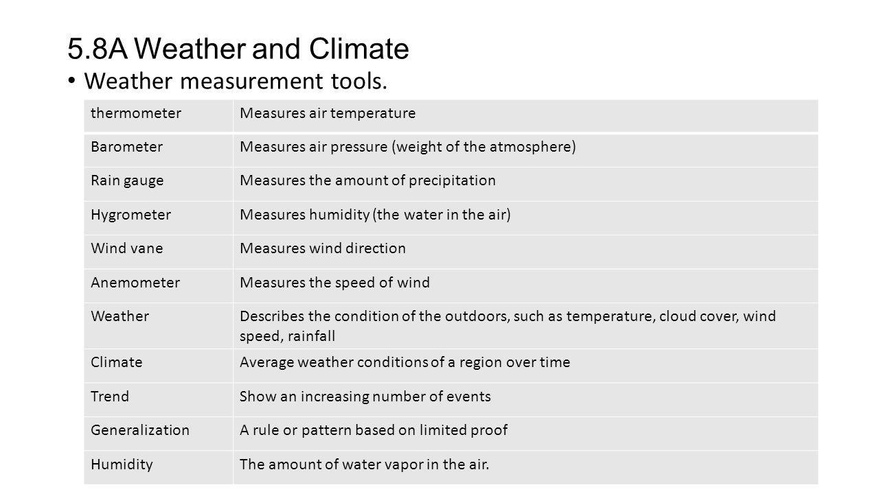 5.8A Weather and Climate Weather measurement tools. thermometer