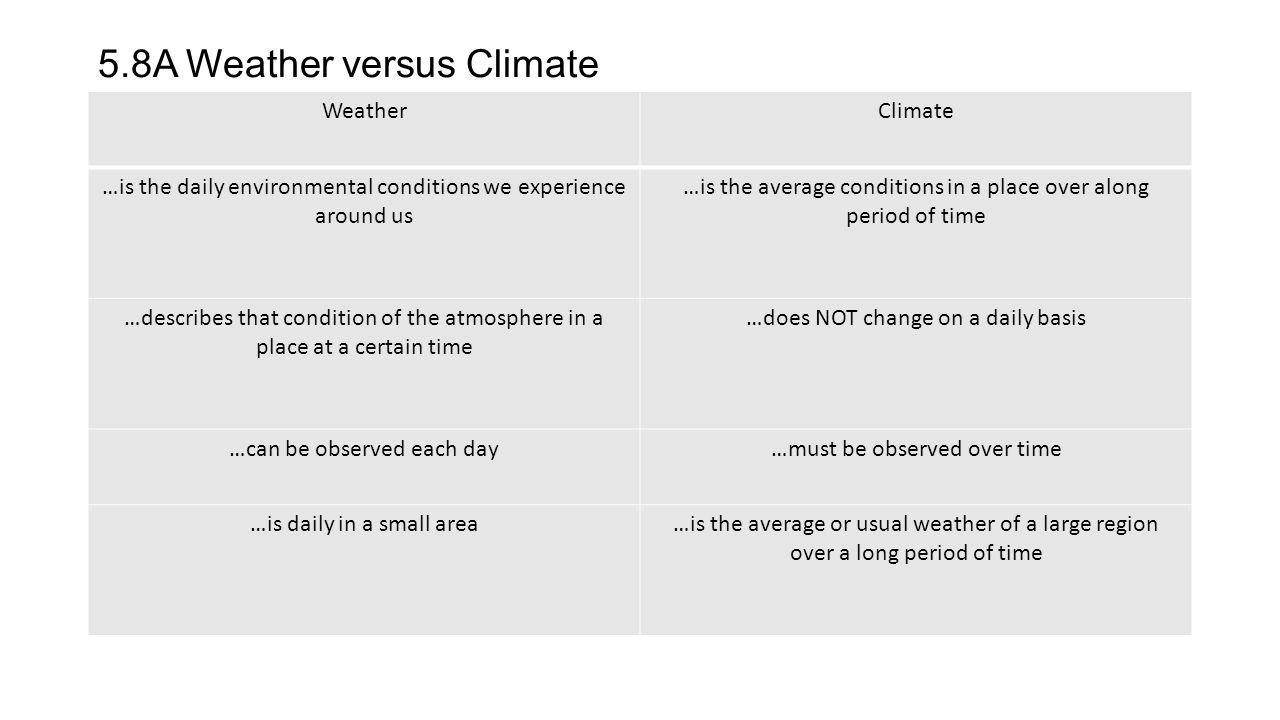 5.8A Weather versus Climate