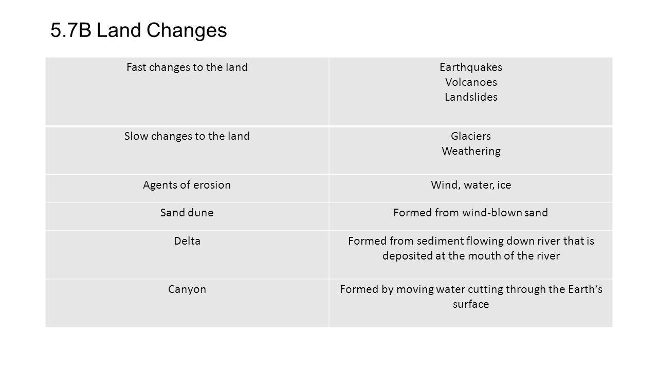 5.7B Land Changes Fast changes to the land Earthquakes Volcanoes