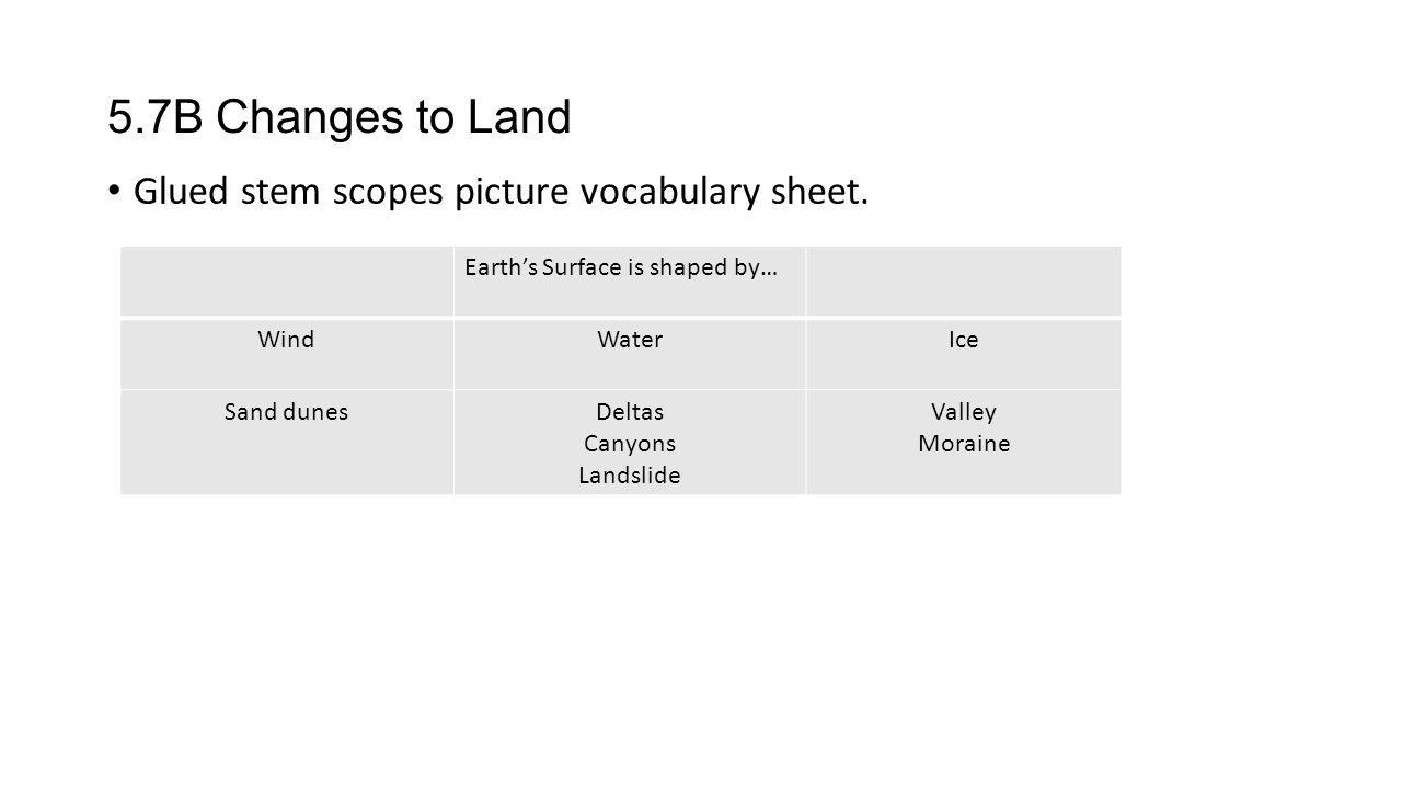 5.7B Changes to Land Glued stem scopes picture vocabulary sheet.