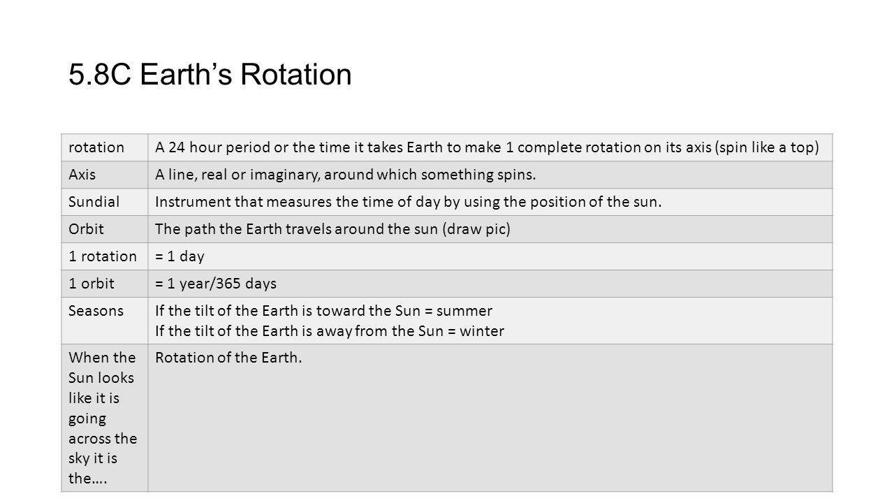 5.8C Earth's Rotation rotation