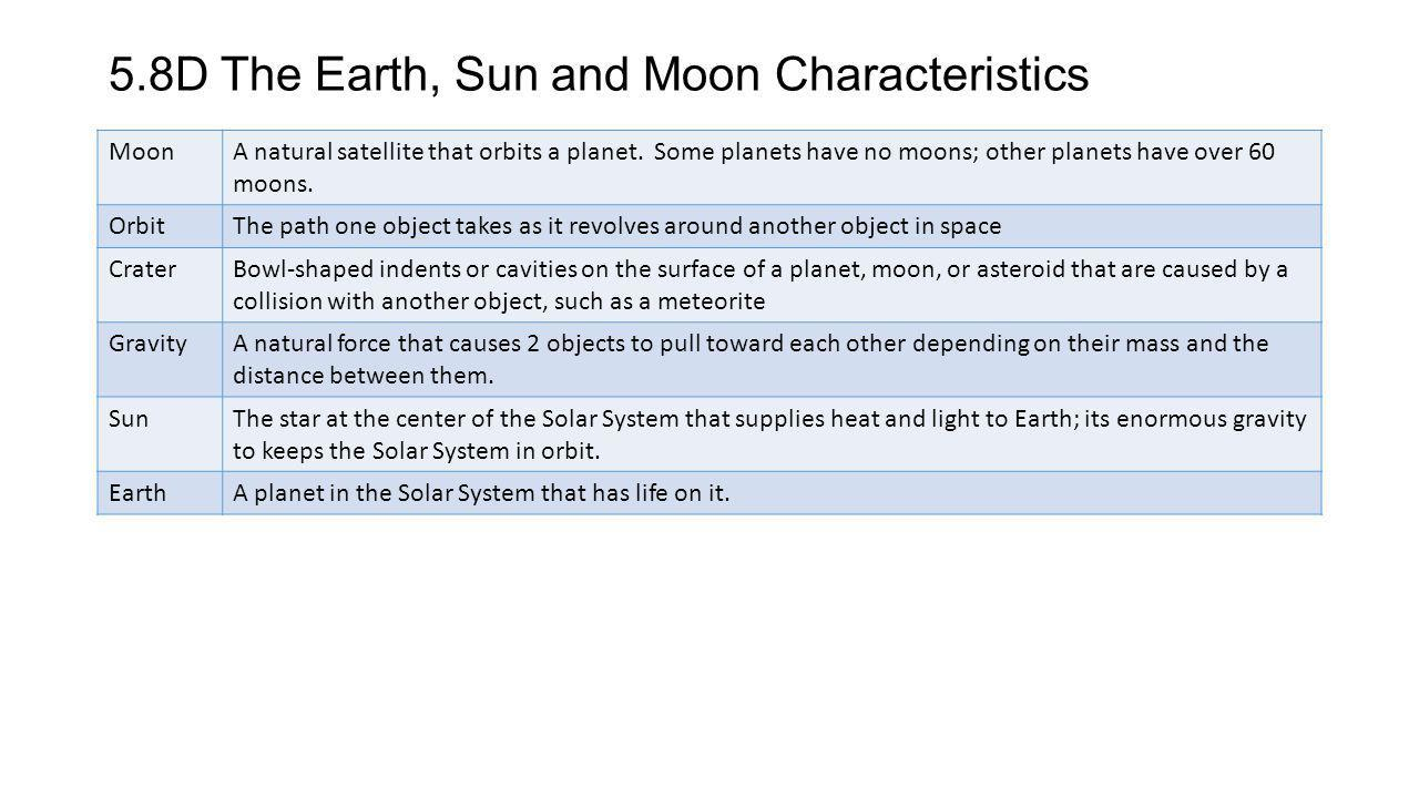 5.8D The Earth, Sun and Moon Characteristics