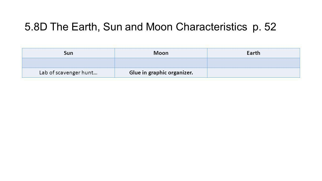 5.8D The Earth, Sun and Moon Characteristics p. 52