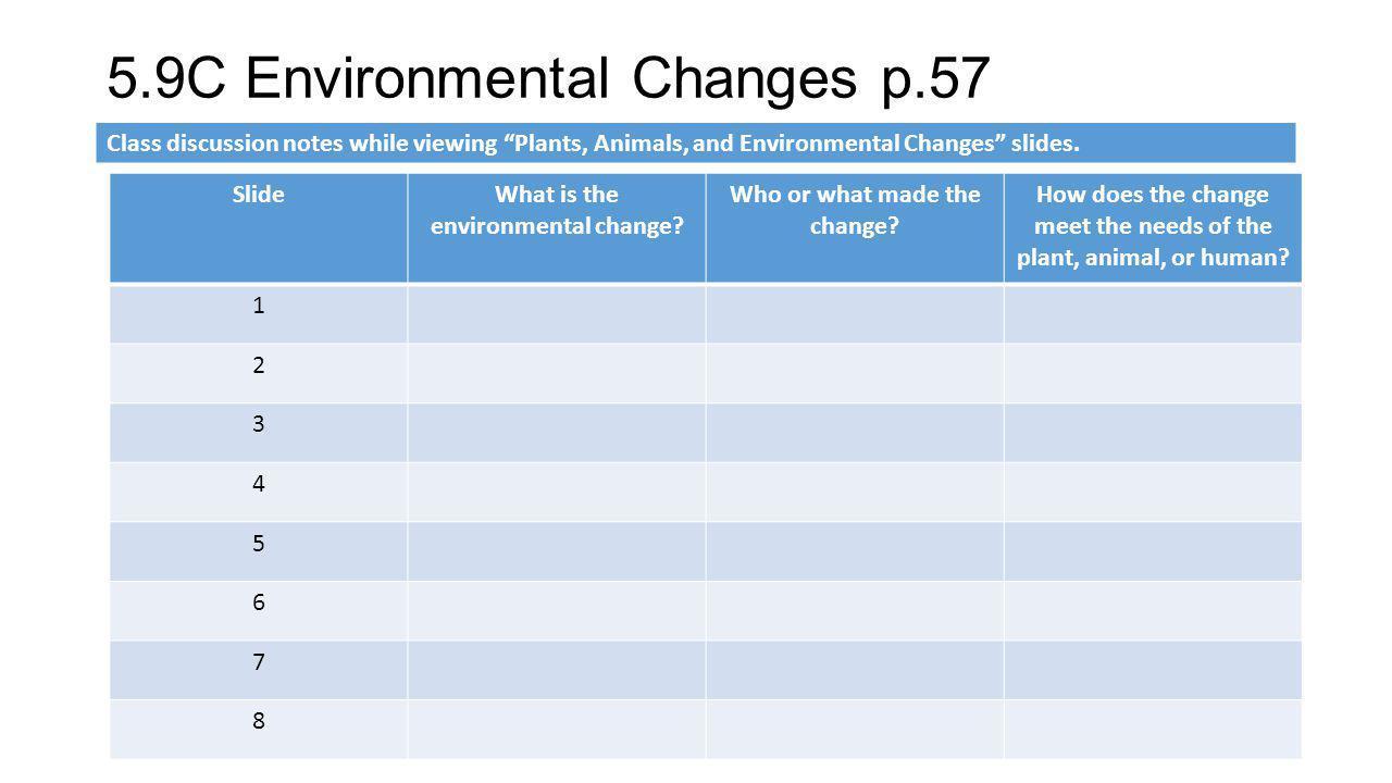 5.9C Environmental Changes p.57