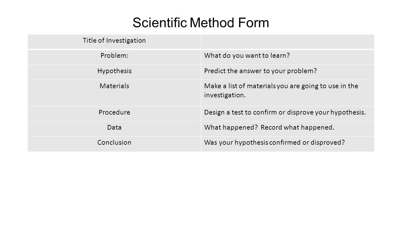 Scientific Method Form