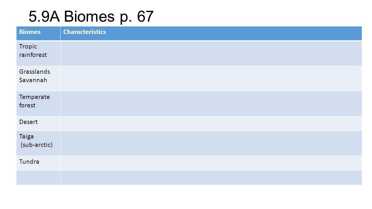 5.9A Biomes p. 67 Biomes Characteristics Tropic rainforest Grasslands