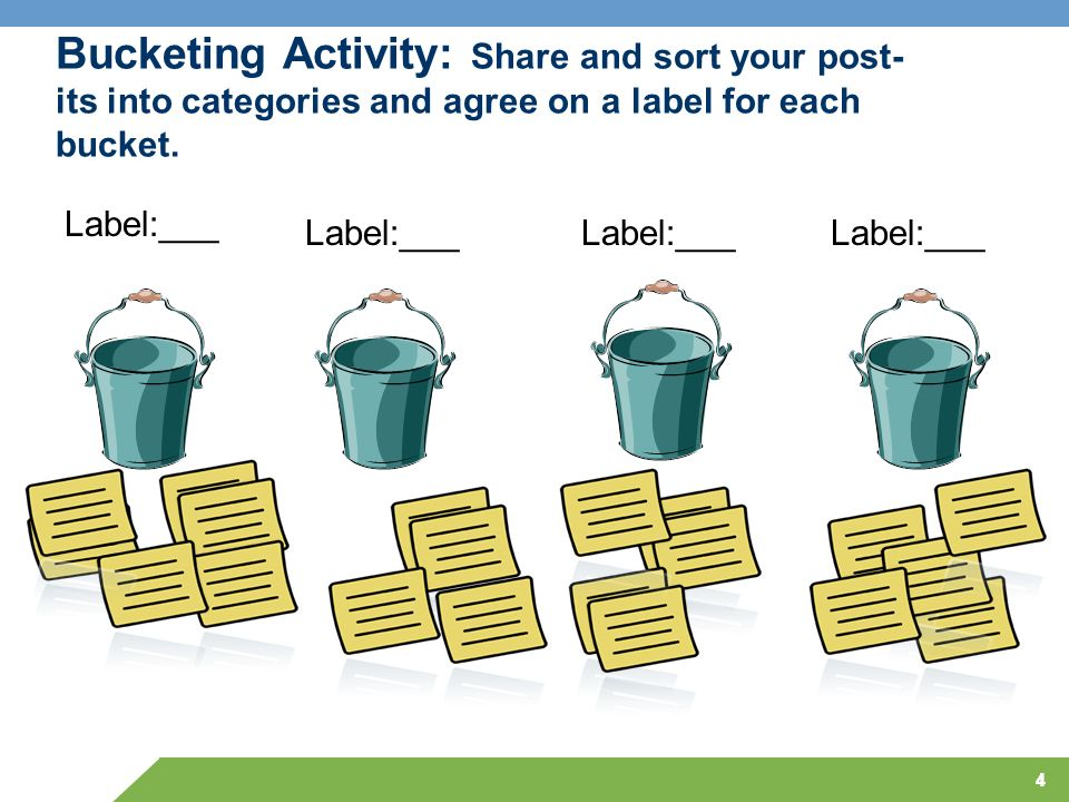 Bucketing Activity: Share and sort your post-its into categories and agree on a label for each bucket.