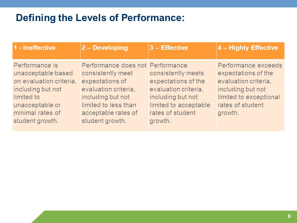 Defining the Levels of Performance: