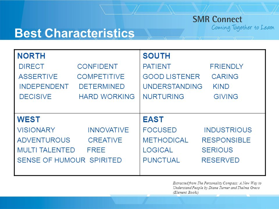 Best Characteristics NORTH SOUTH WEST EAST ASSERTIVE COMPETITIVE