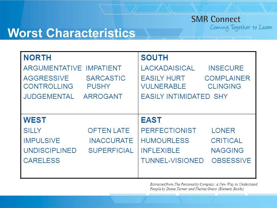 Worst Characteristics