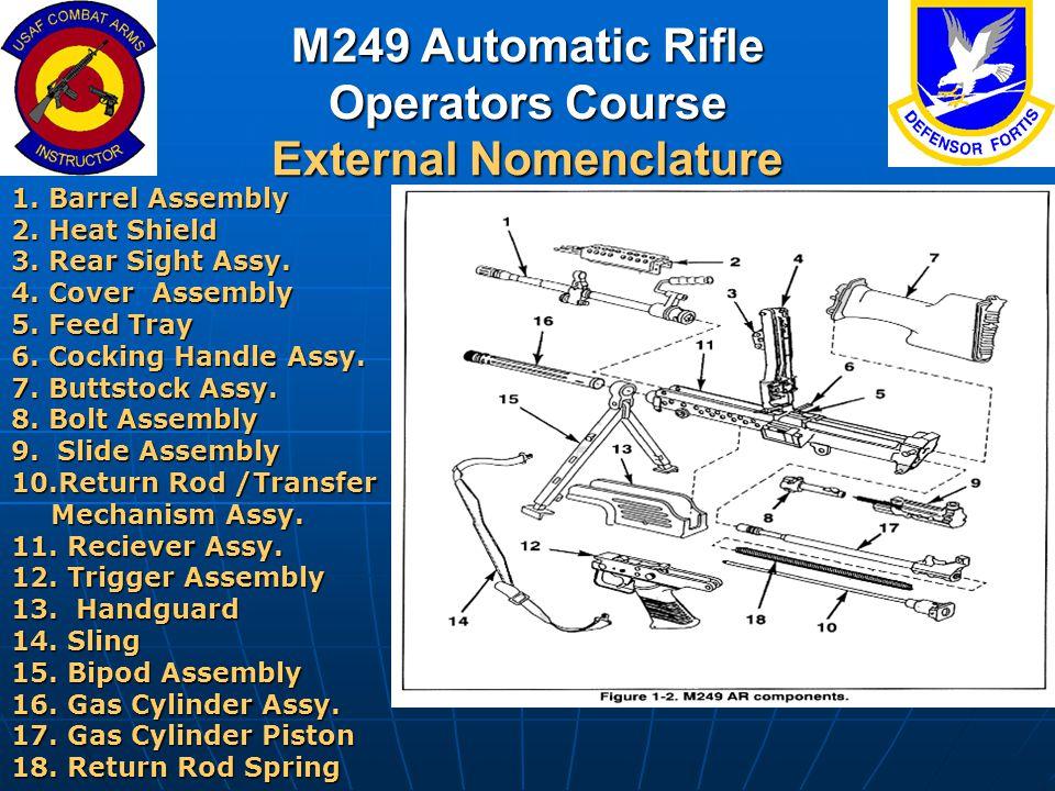M249 Automatic Rifle Operators Course External Nomenclature