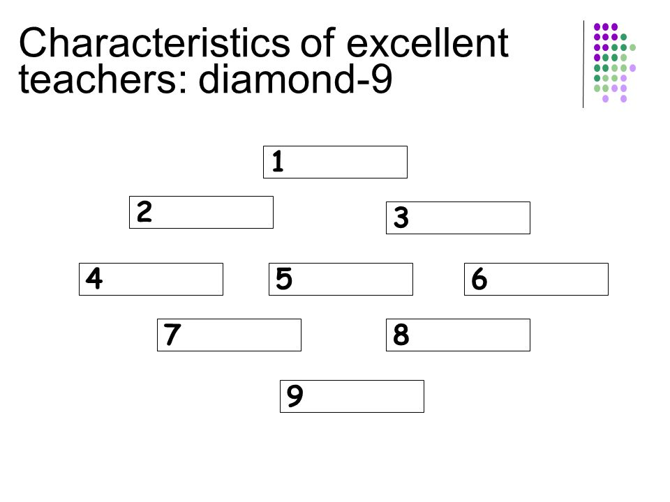 Characteristics of excellent teachers: diamond-9