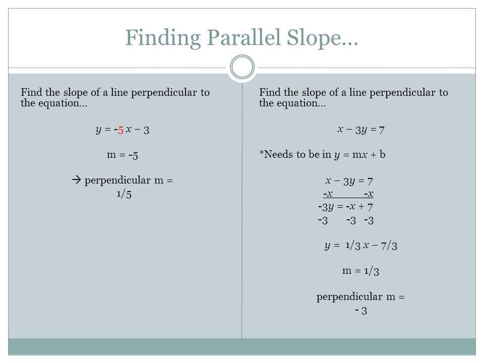 Finding Parallel Slope…