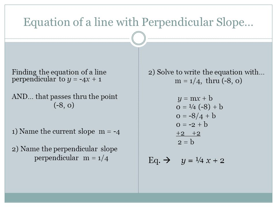Equation of a line with Perpendicular Slope…