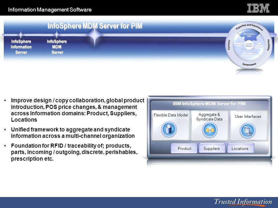 InfoSphere MDM Server for PIM