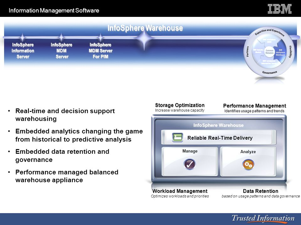 InfoSphere Information Server Performance Management
