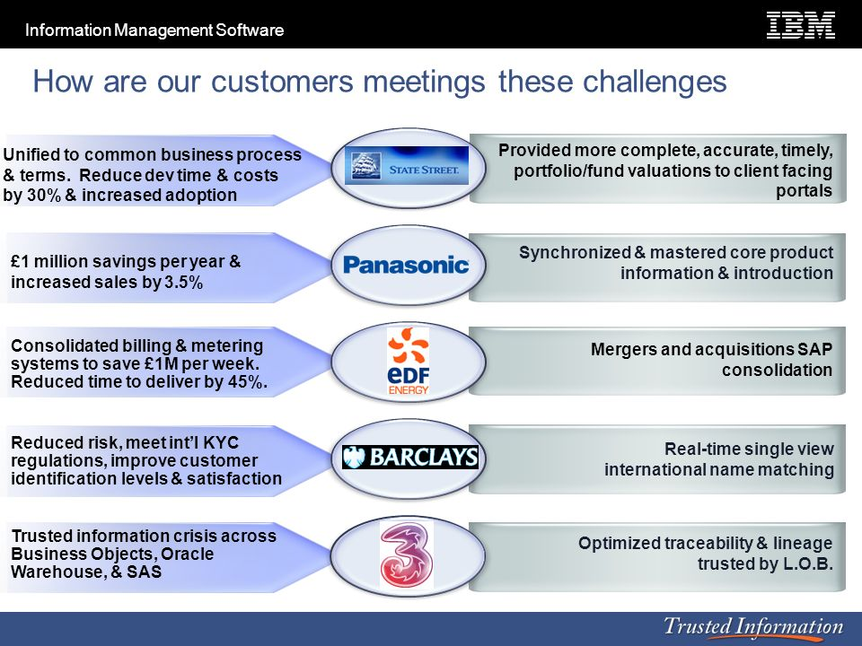 How are our customers meetings these challenges
