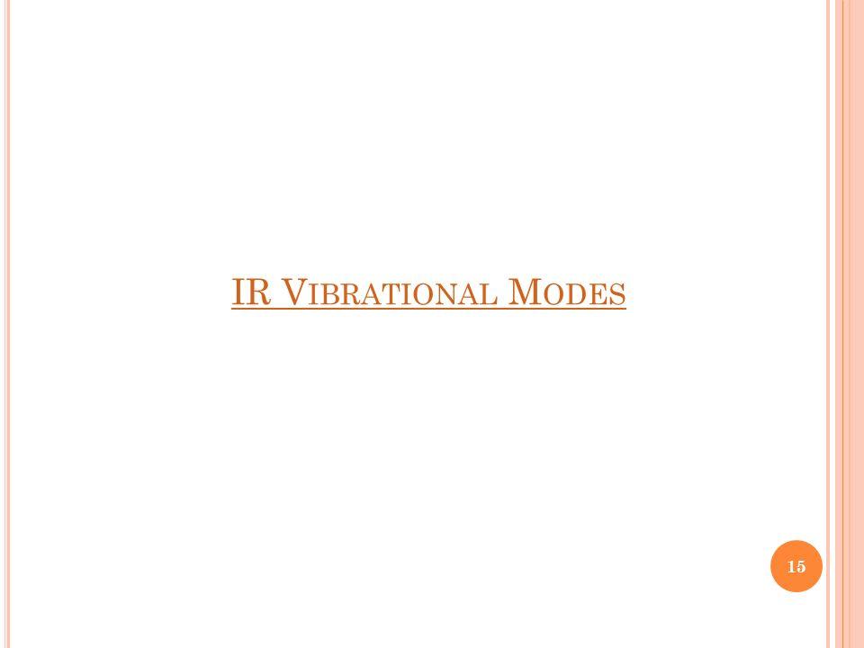 IR Vibrational Modes