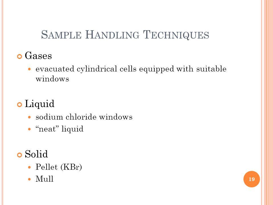 Sample Handling Techniques