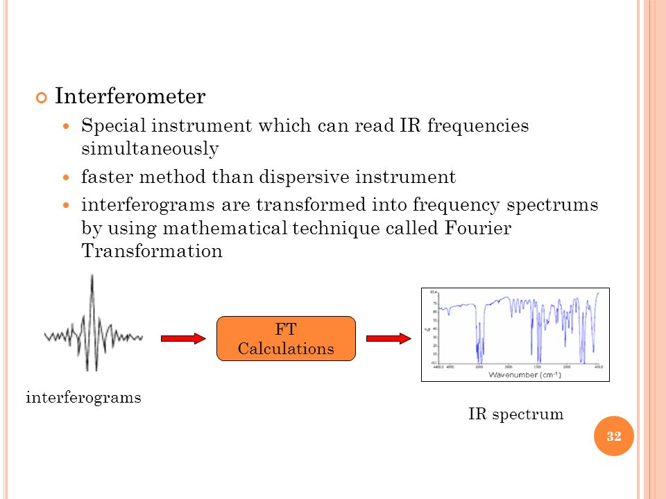 Interferometer Special instrument which can read IR frequencies simultaneously. faster method than dispersive instrument.