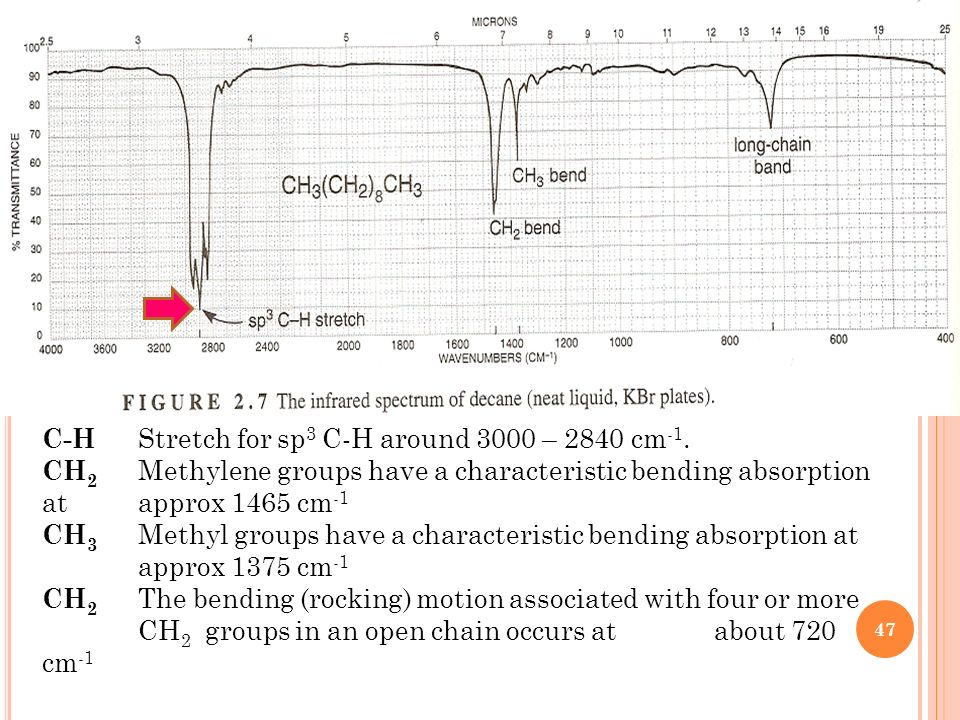 C-H Stretch for sp3 C-H around 3000 – 2840 cm-1.
