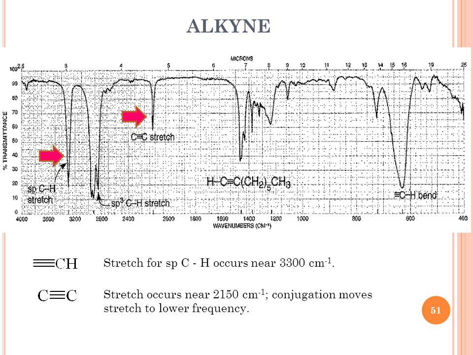 ALKYNE Stretch for sp C - H occurs near 3300 cm-1.