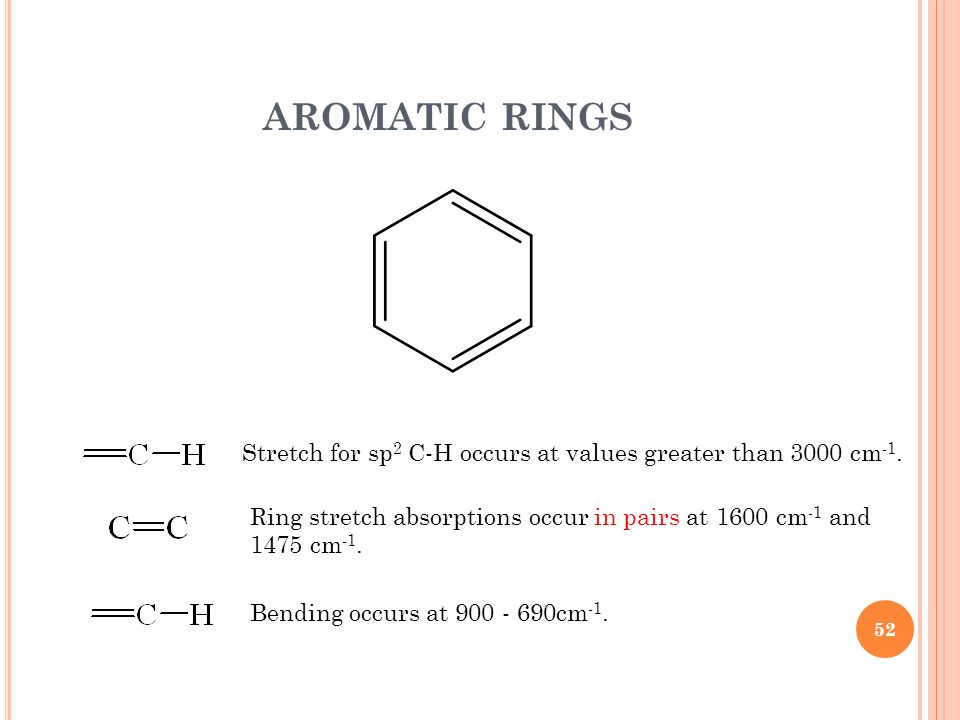 AROMATIC RINGS Stretch for sp2 C-H occurs at values greater than 3000 cm-1. Ring stretch absorptions occur in pairs at 1600 cm-1 and 1475 cm-1.