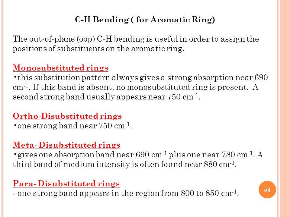 C-H Bending ( for Aromatic Ring)