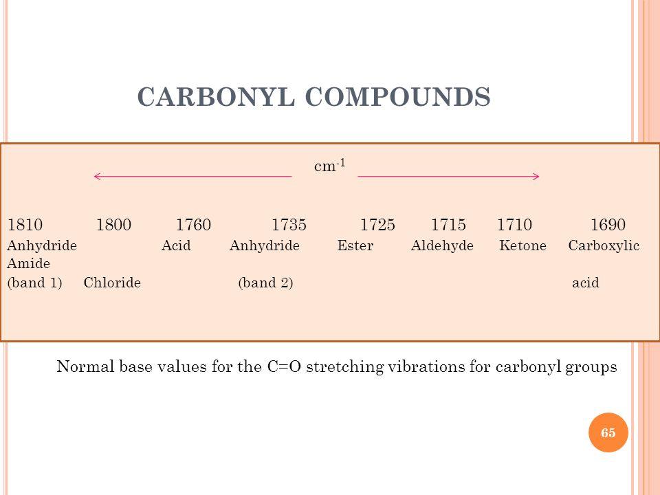 CARBONYL COMPOUNDS cm-1 1810 1800 1760 1735 1725 1715 1710 1690