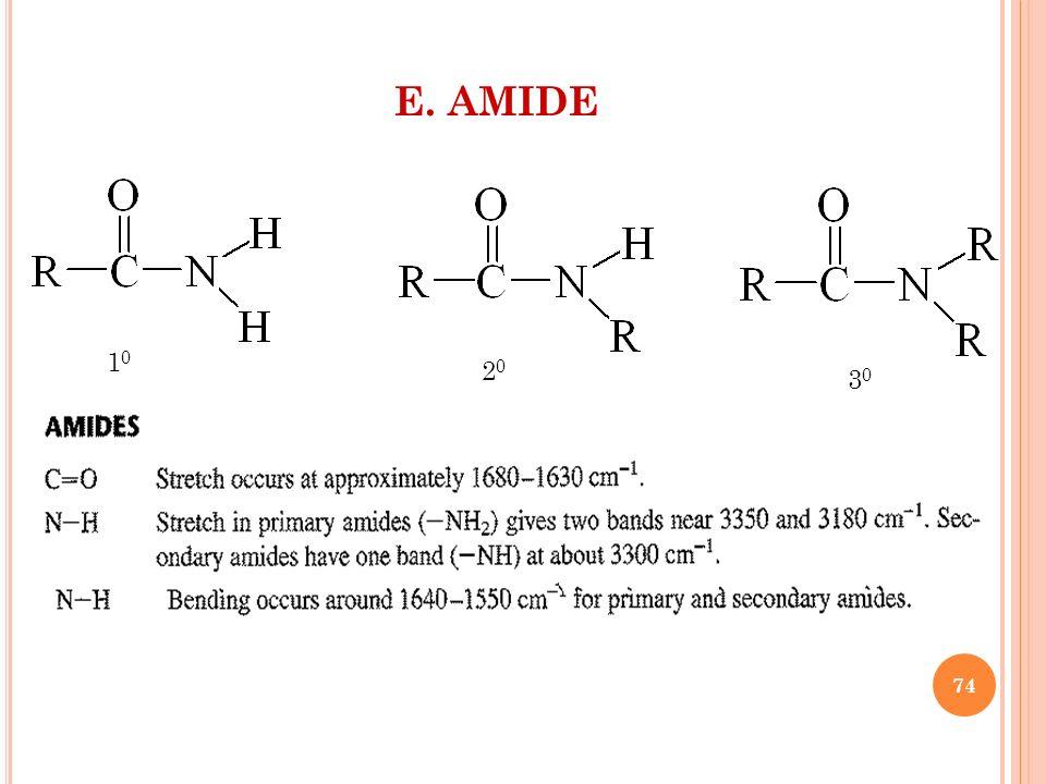 E. AMIDE 10 20 30
