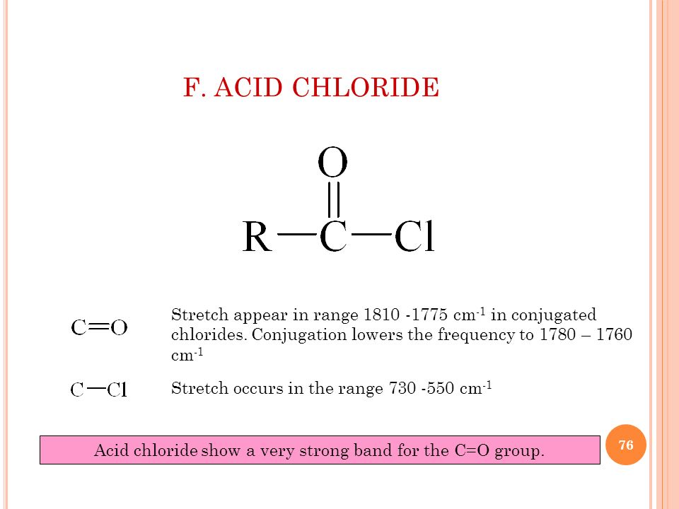 Acid chloride show a very strong band for the C=O group.