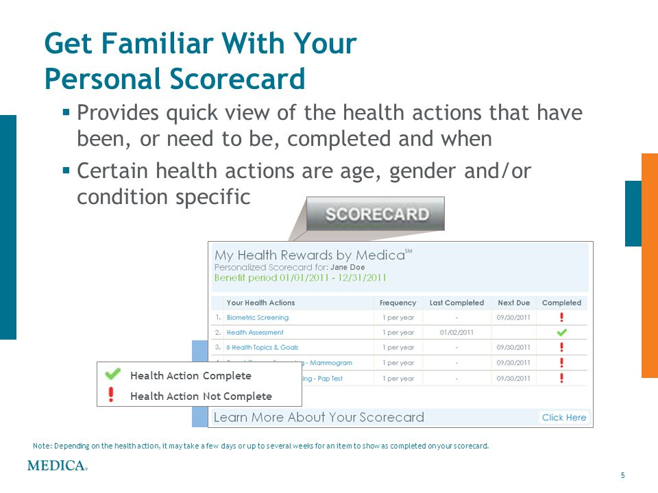 Get Familiar With Your Personal Scorecard