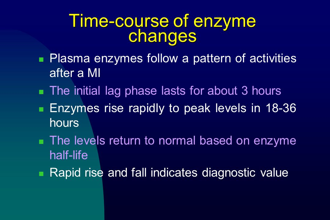 Time-course of enzyme changes