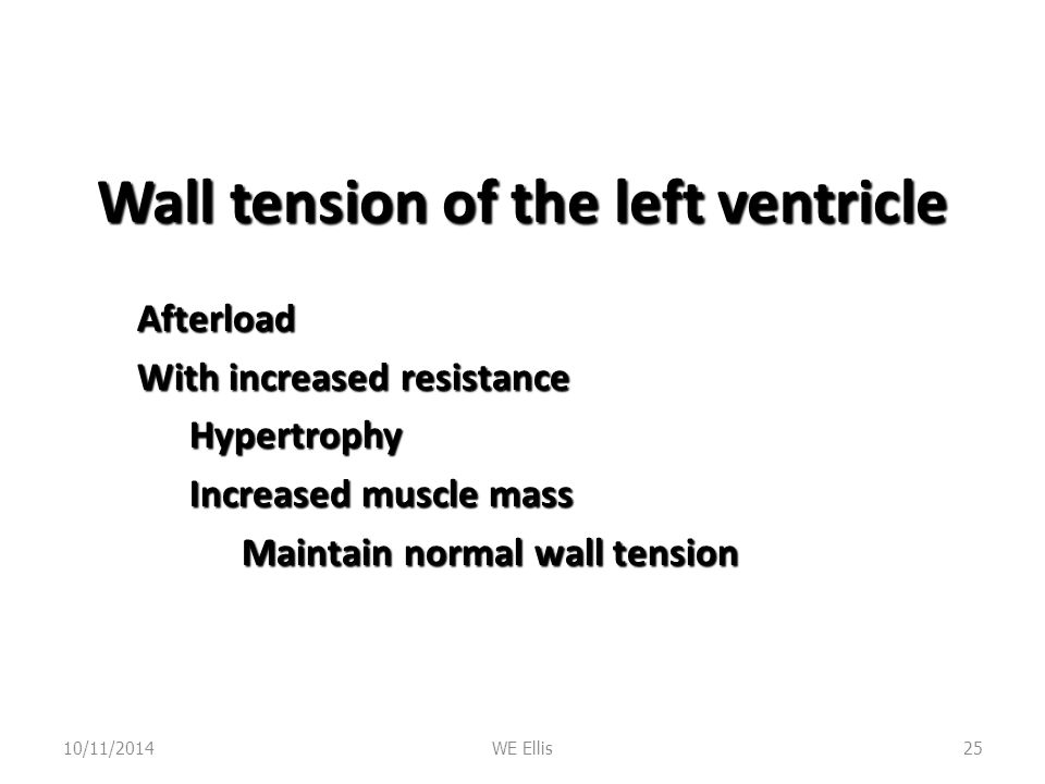 Wall tension of the left ventricle