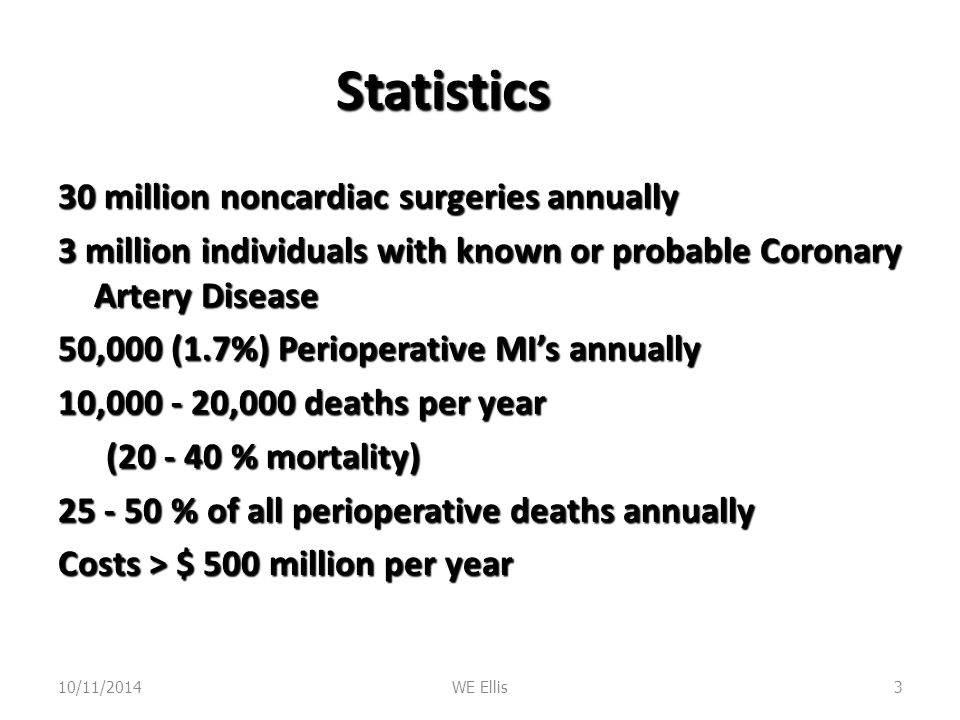 Statistics 30 million noncardiac surgeries annually