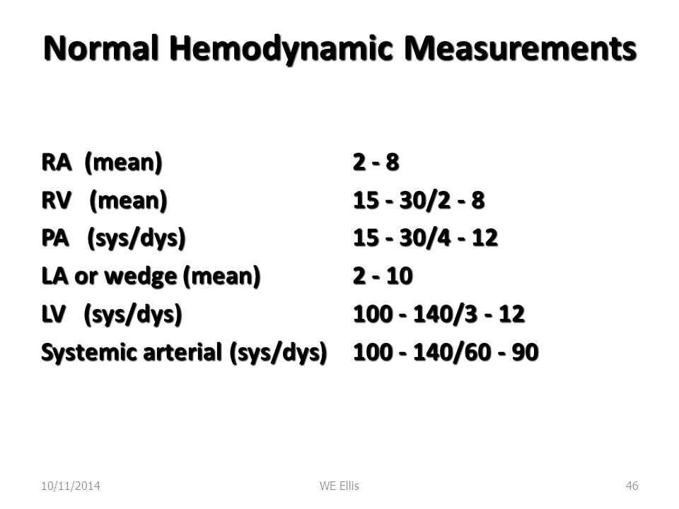 Normal Hemodynamic Measurements