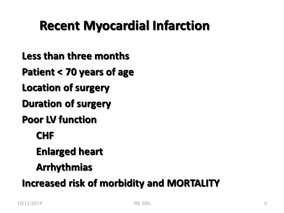 Recent Myocardial Infarction