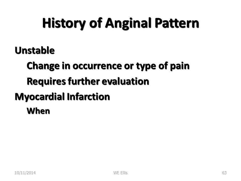 History of Anginal Pattern