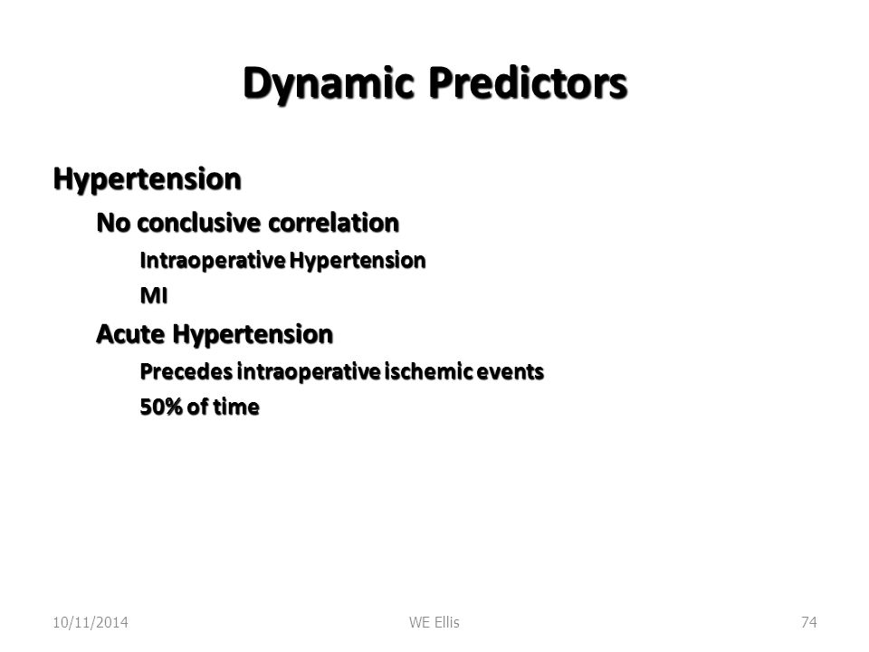 Dynamic Predictors Hypertension No conclusive correlation
