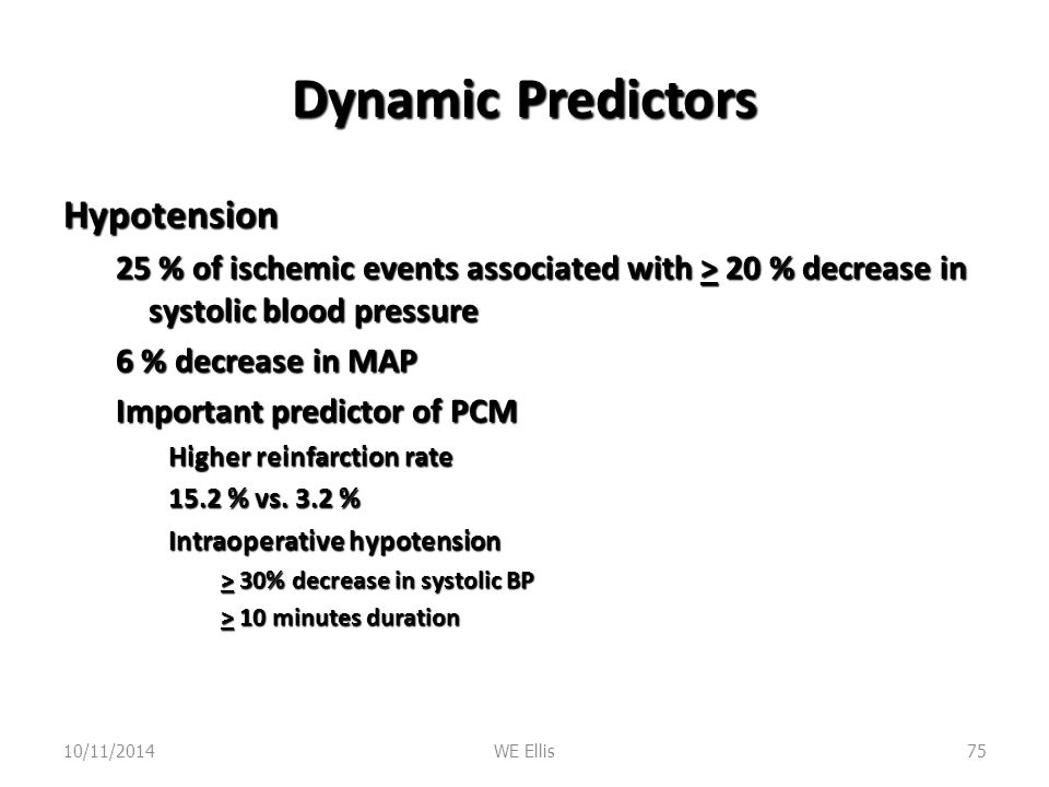 Dynamic Predictors Hypotension