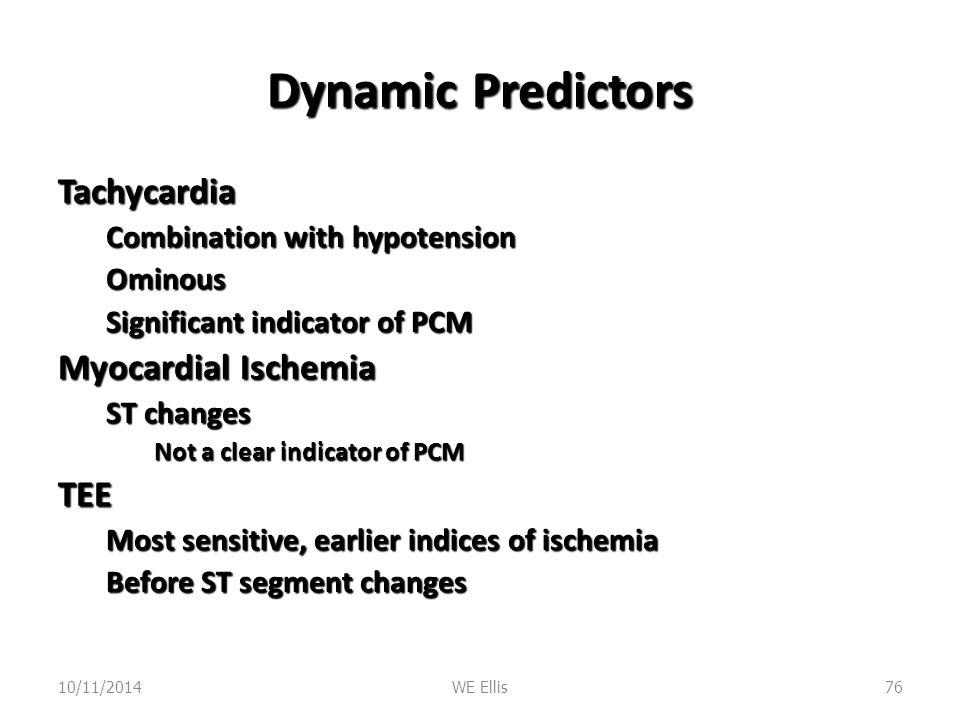 Dynamic Predictors Tachycardia Myocardial Ischemia TEE